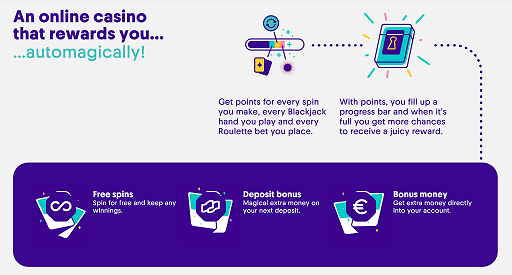 casumo bonus casino program