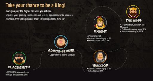 kingswin take chance be a king